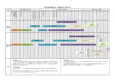 http://www.okaya-hosp.jp/upload/1411976641687.pdf